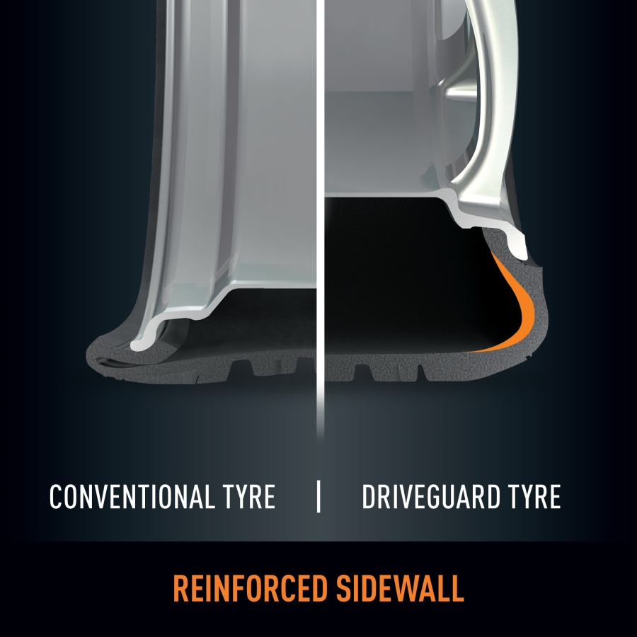 Optimized-ProductShots_ReinforcedSidewall