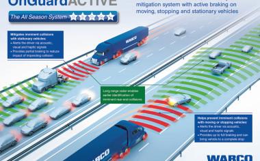 WABCO logra más de 100,000 sistemas de alerta de colisión en Norteamérica
