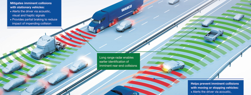 Optimized-Graphic_WABCO_OnGuardACTIVE-Mar2016_HR